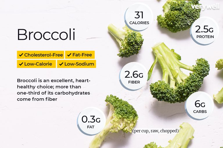 Broccoli annotated