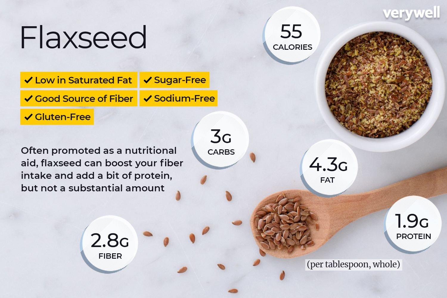 flaxseed nutrition facts  calories  carbs  and benefits
