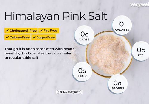 Himalayan pink salt, annotated