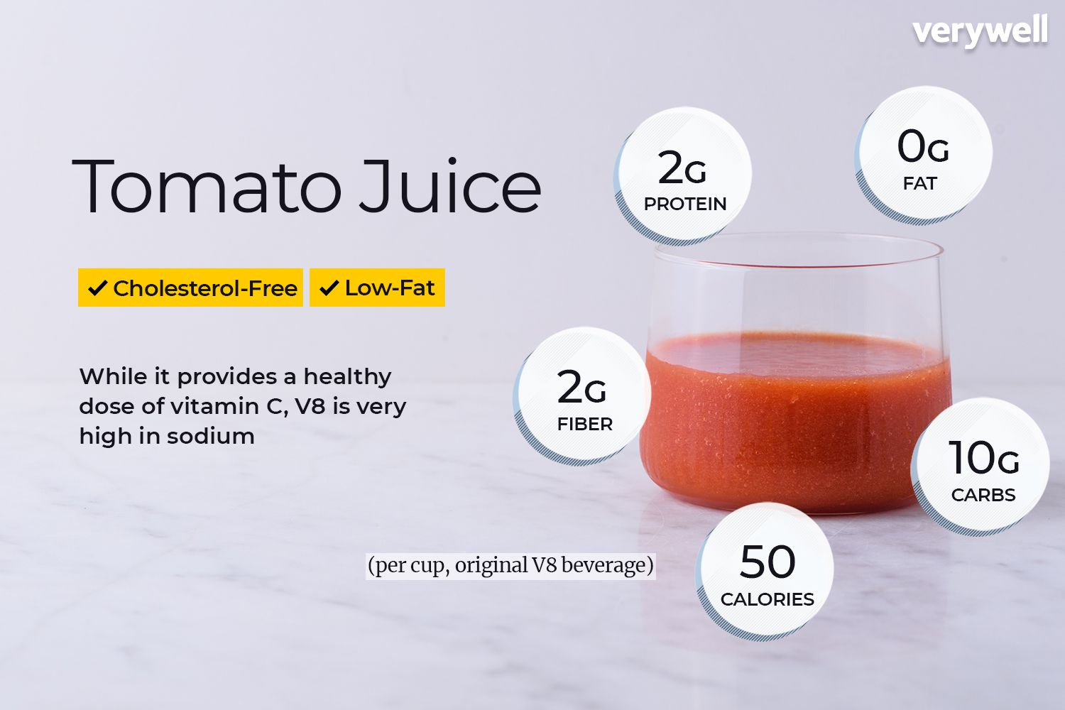 is v8 juice healthy and good for you?