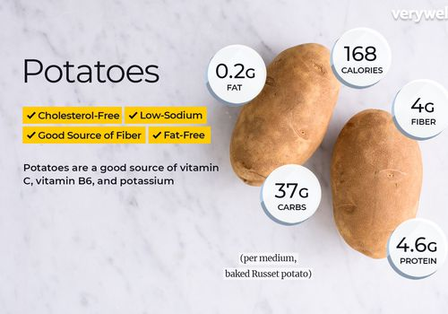 Potatoes, annotated