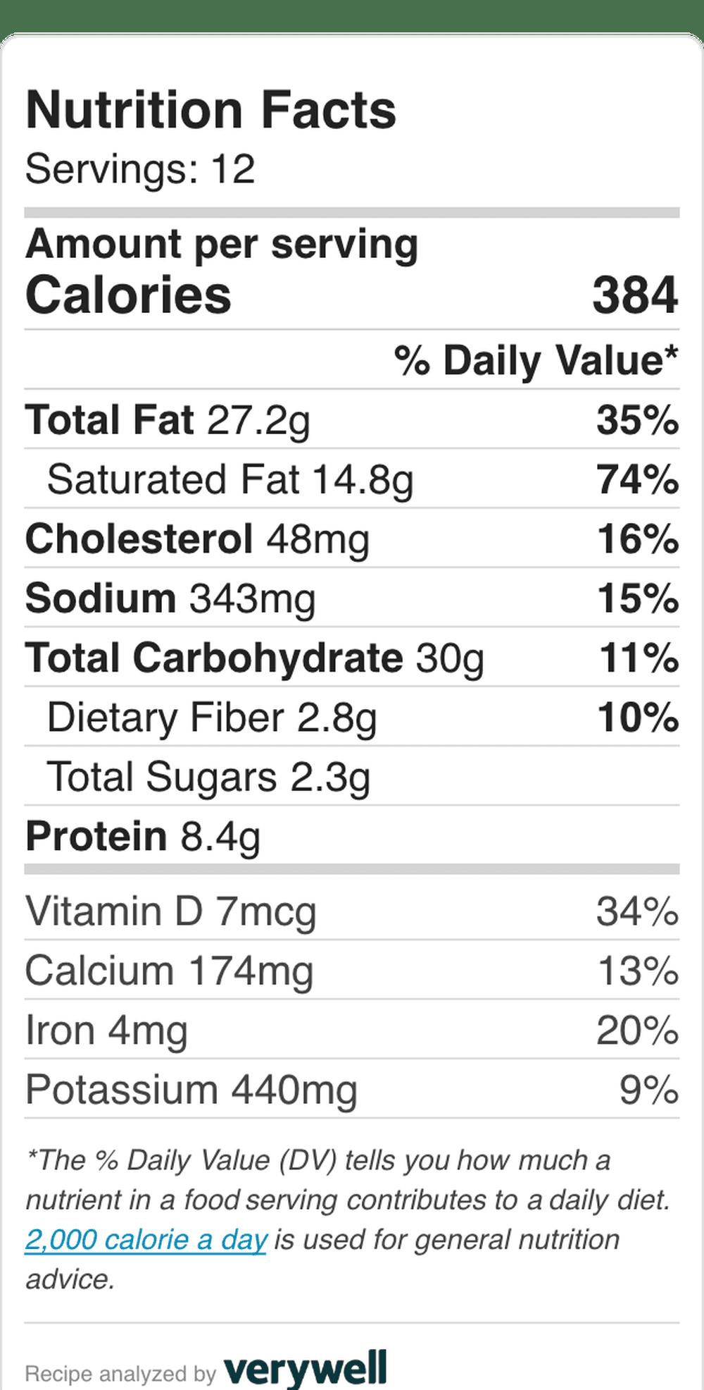 Nutrition Label Embed 900371091 5Beed5E746E0Fb0026710E65