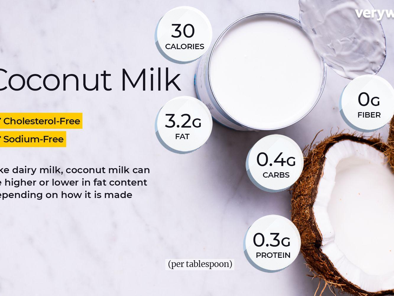 Coconut Milk Nutrition Facts: Calories