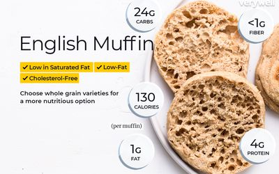 Bread Calories, Nutrition Facts, and Health Benefits