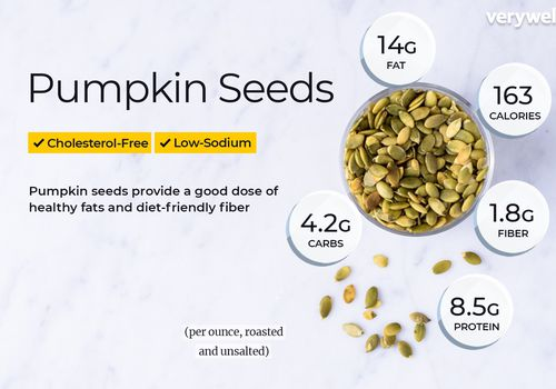 Pumpkin seeds, annotated