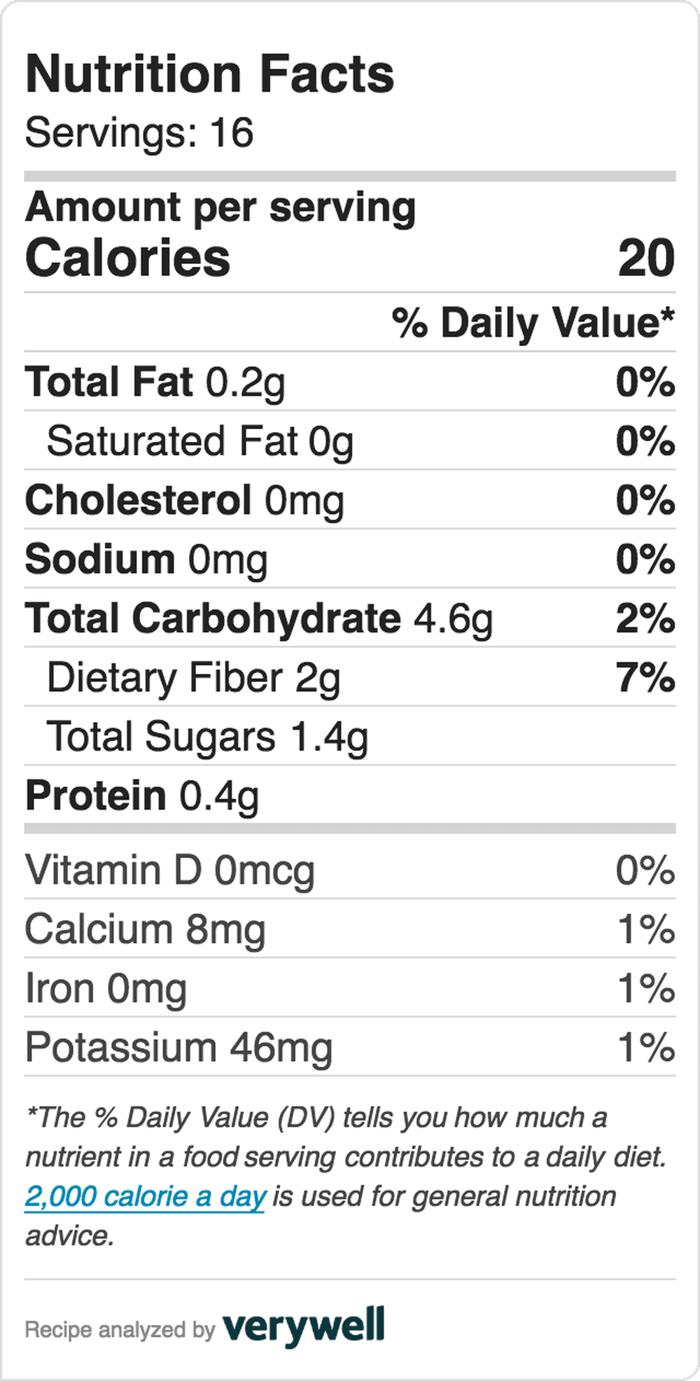 Nutrition Label Embed 1159472301 5B5Ba7A446E0Fb00255C186D
