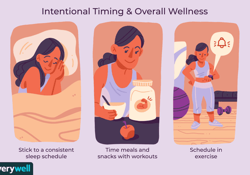 Intentional timing and overall wellness