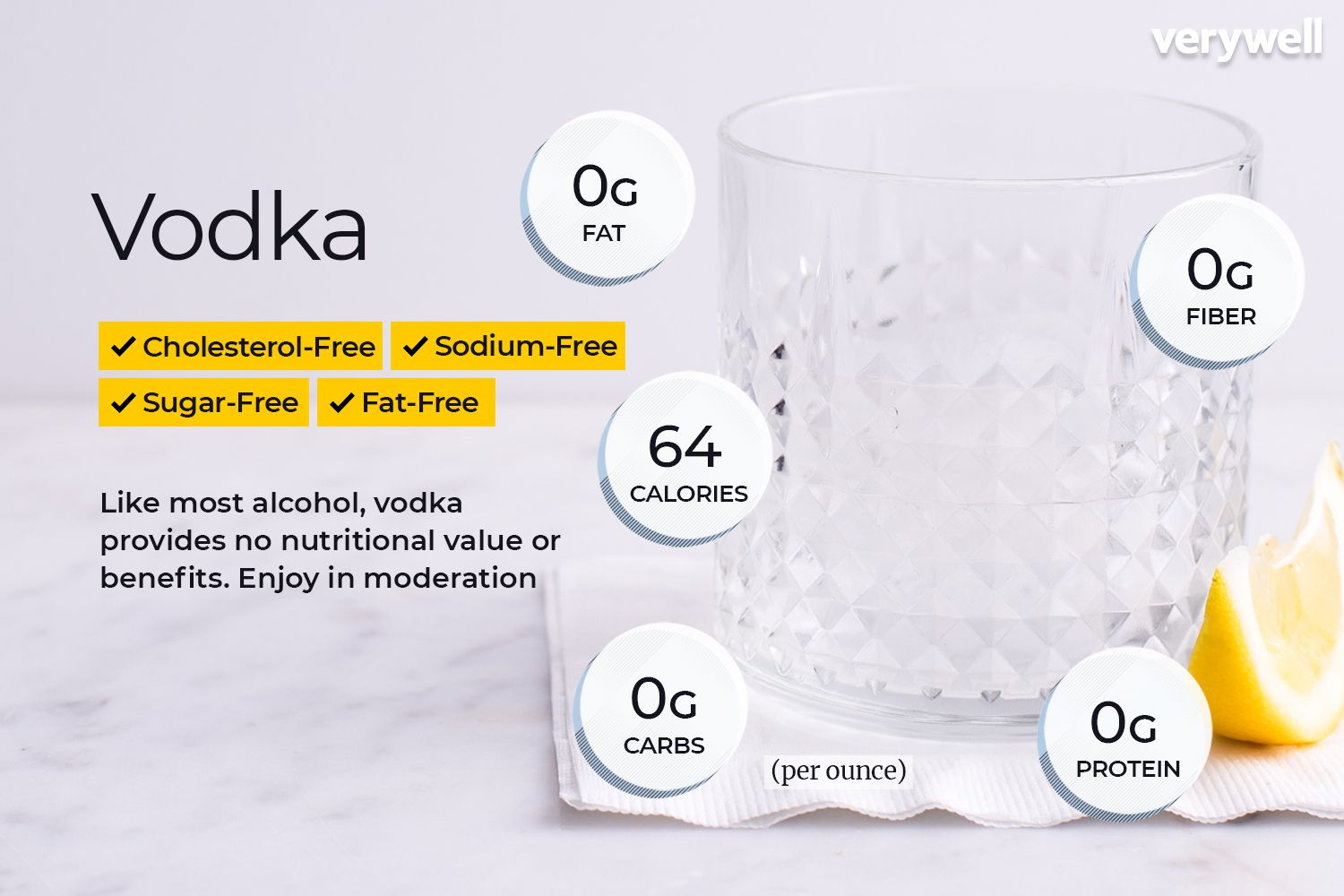 Vodka Nutrition Facts: Calories and