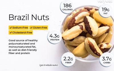 Pecan Nutrition Facts: Calories, Carbs