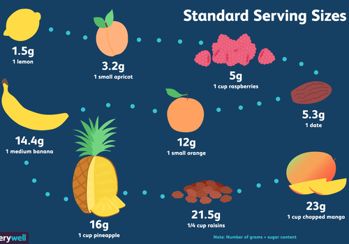 low sugar fruit standard serving sizes
