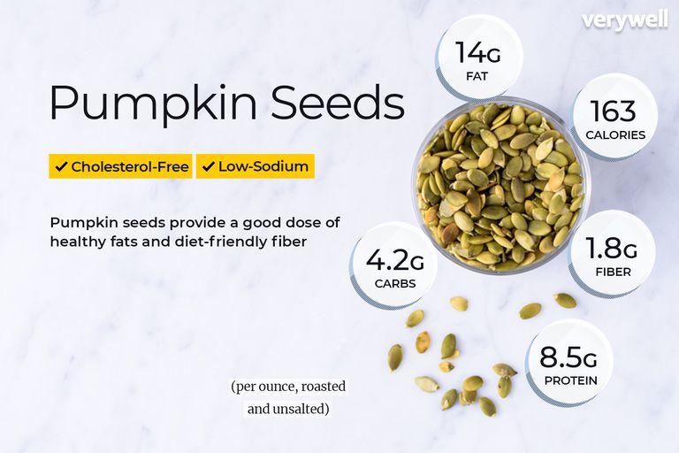 Pumpkin seeds, annotated
