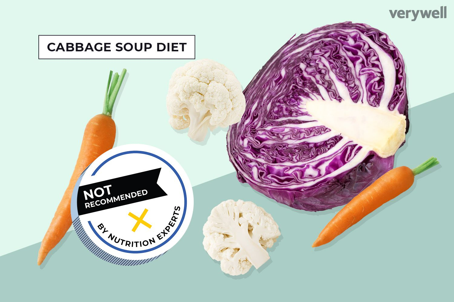does the cabbage soup diet cause diarrhea