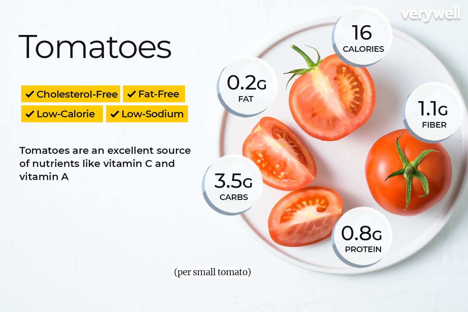 can you eat tomatoes on wild diet