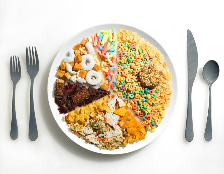plate of empty calorie foods