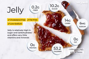 Jelly nutrition facts