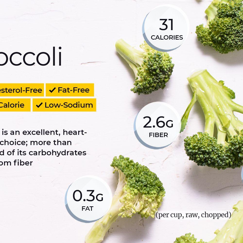 broccoli serving on keto diet