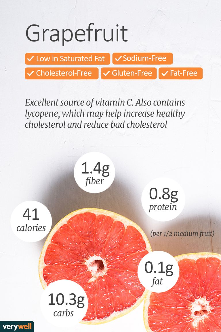 grapefruit calories and their health benefits