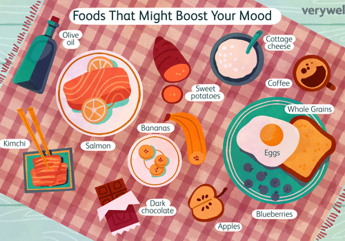 Foods That Might Boost Your Mood