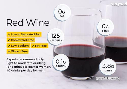 información nutricional del vino tinto y beneficios para la salud