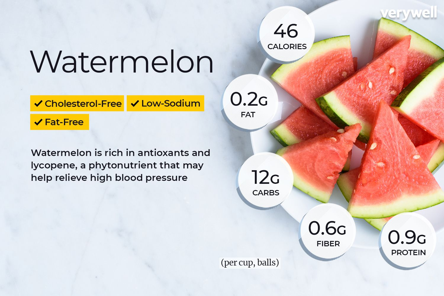 Watermelon nutrition calorie carbs and benefits