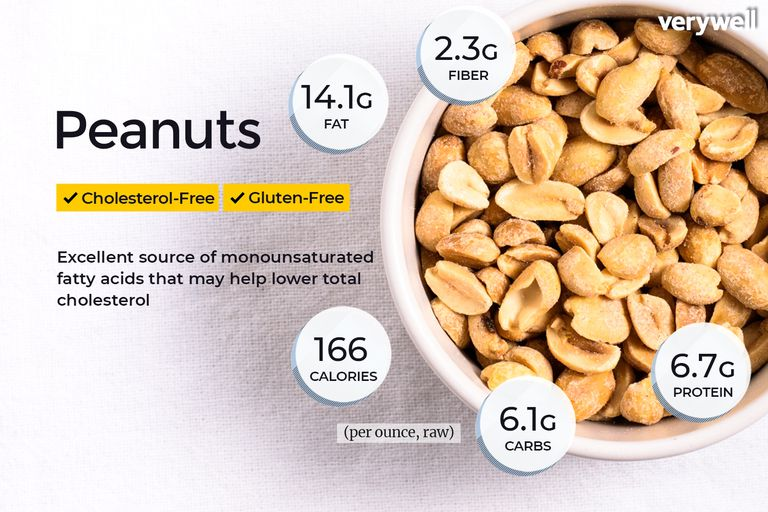 peanuts nutrition facts and health benefits