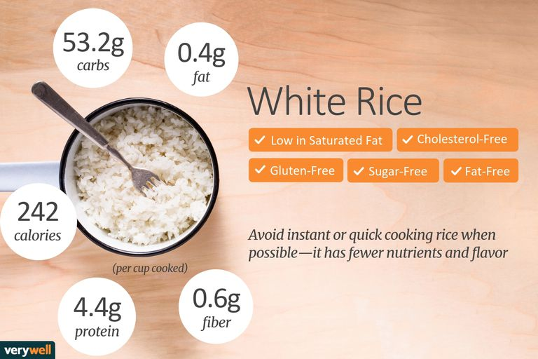 white rice nutrition facts and health benefits