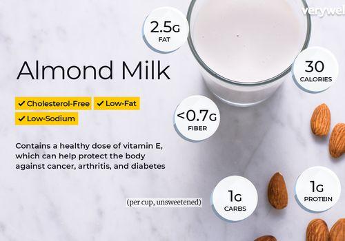 Nutrición de leche de almendras