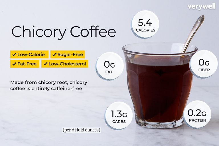Chicory coffee, annotated