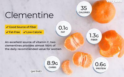 Orange Juice Nutrition Facts: Calories