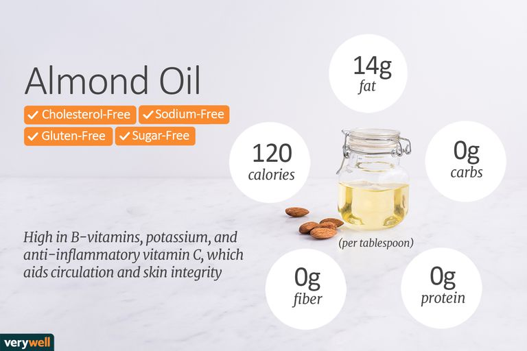 almond oil nutrition facts and health benefits