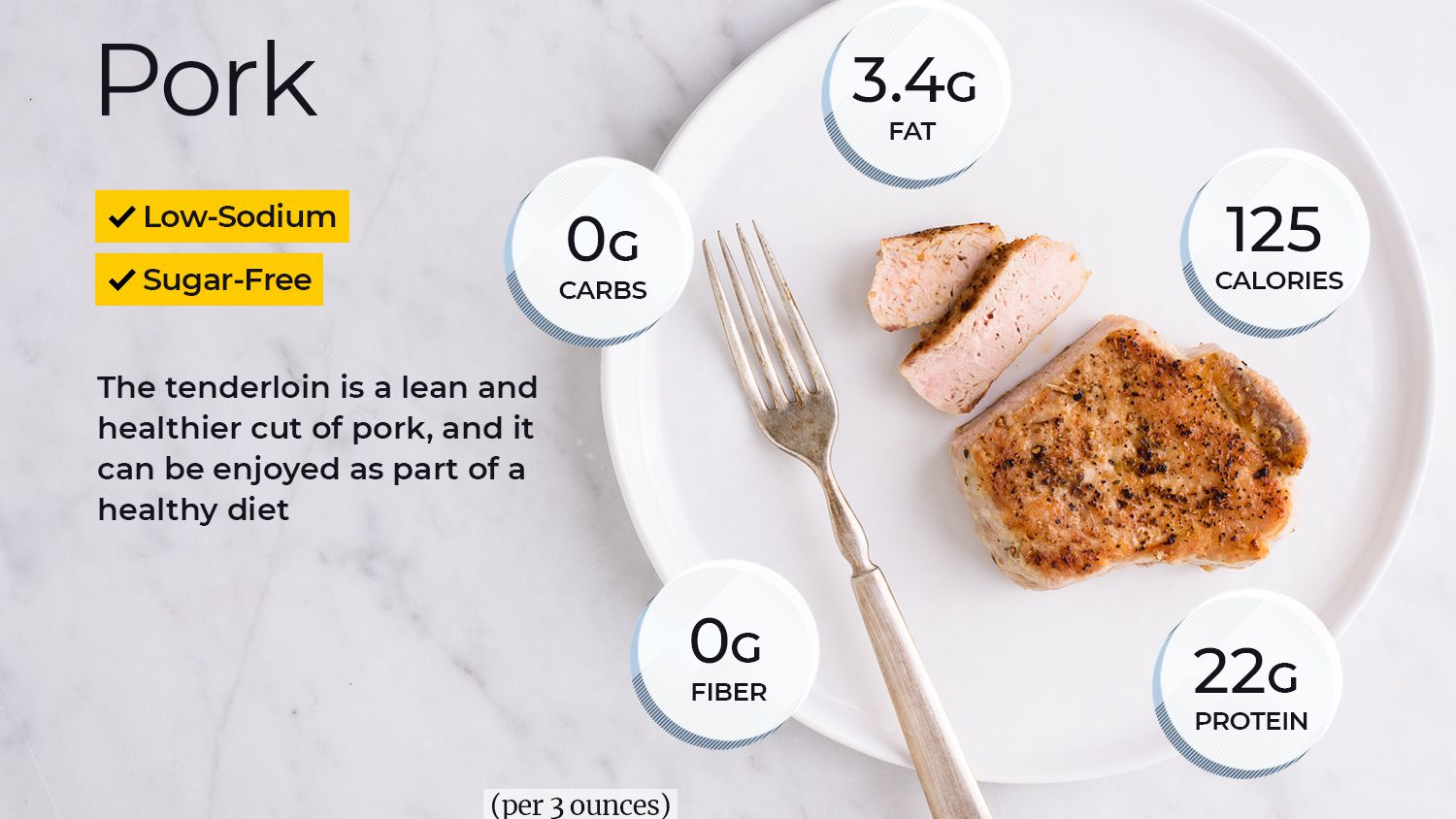 Pork Nutrition, Calories, and Health Benefits