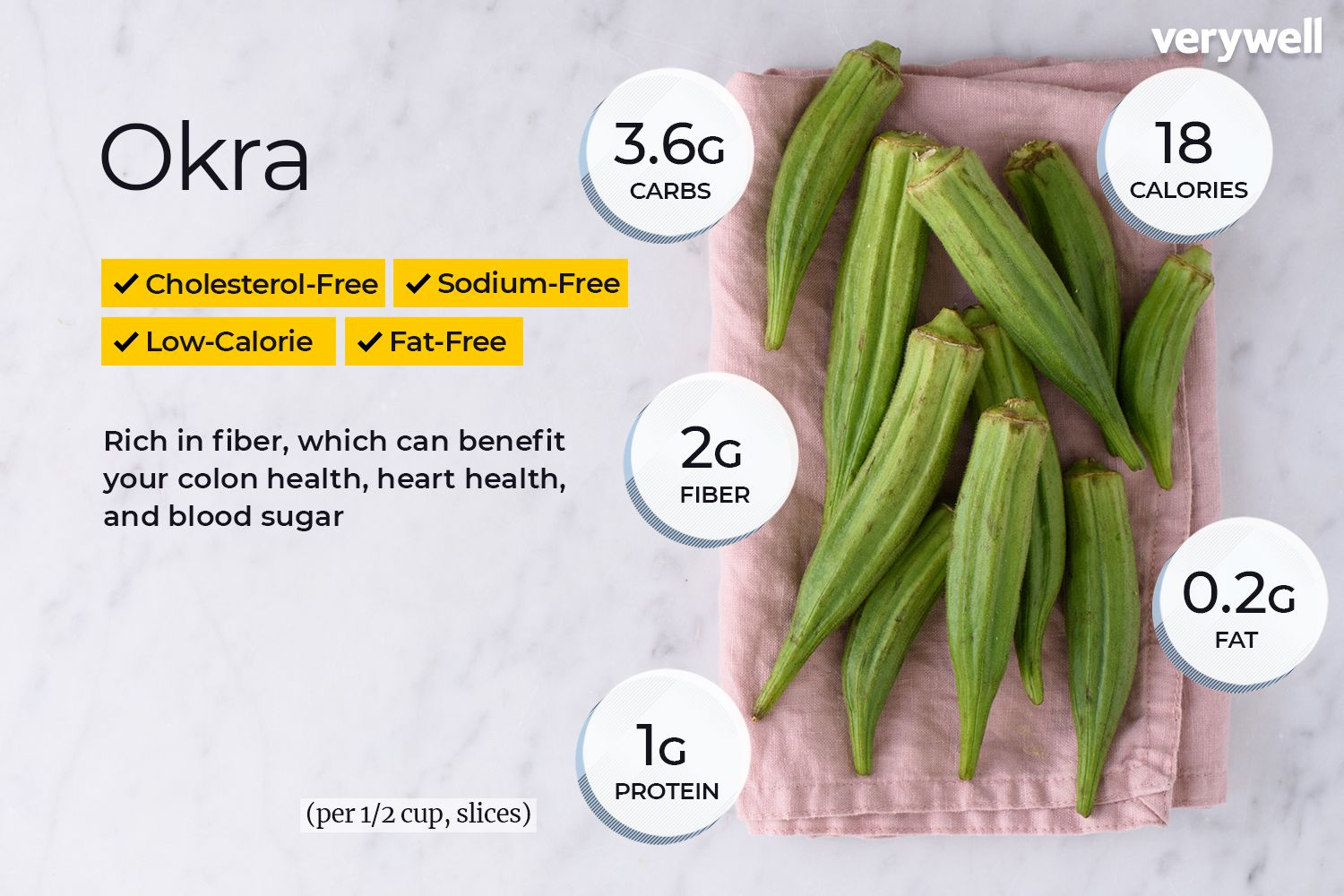 can you eat okra on the keto diet