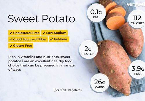 Sweet potato, annotated