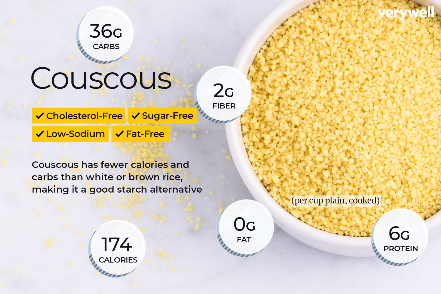Couscous Nutrition Facts Calories Carbs And Health Benefits