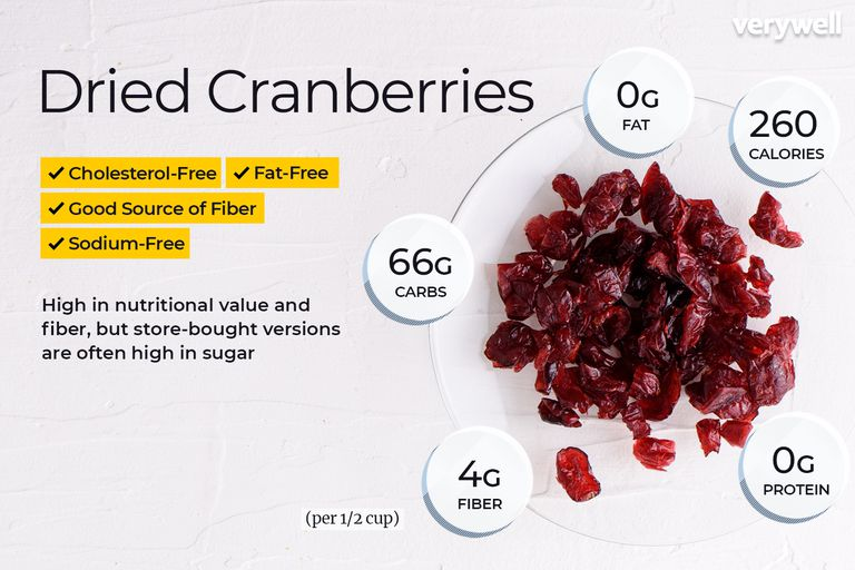 Dried cranberries, annotated