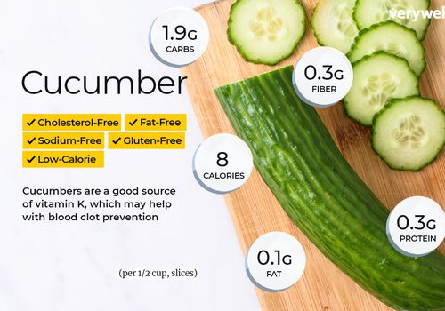 Cucumber, annotated