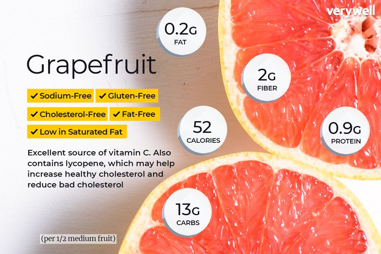 Carbs In Oranges >> Grapefruit Nutrition Facts Calories Carbs And Health Benefits