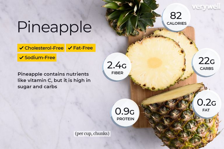 Pineapple, annotated
